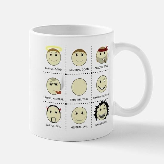 Face Alignment Chart (Black Text) Mug