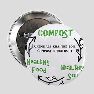 "Compost rebuilds the soil 2.25"" Button"
