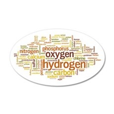 Chemical Elements Word Cloud Wall Sticker