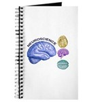 Neuroscience in All Directions Journal