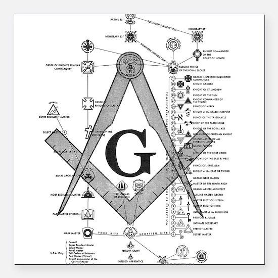 "Masonic Bodies Square Car Magnet 3"" x 3"""