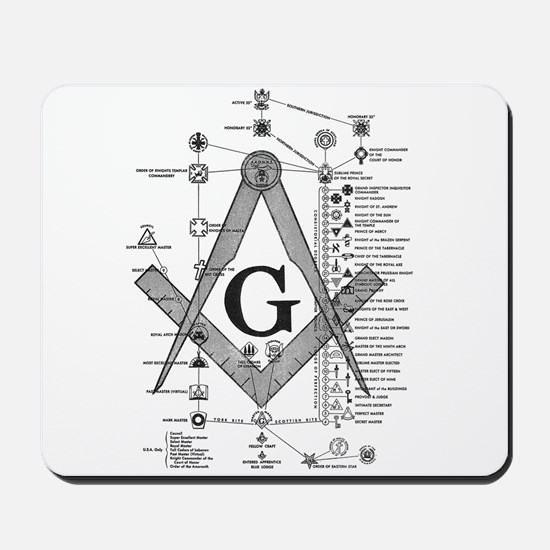 Masonic Bodies Mousepad