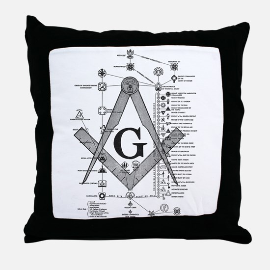 Masonic Bodies Throw Pillow