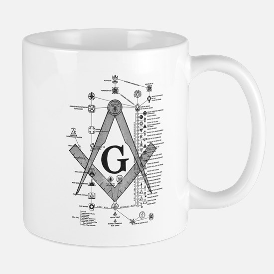 Masonic Bodies Mug
