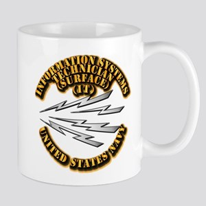 Navy - Rate - IT Mug