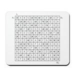 12-tone Matrix Mousepad