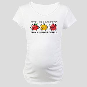 Pi Chart Maternity T-Shirt