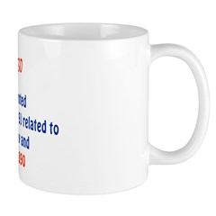 Mug: Thomas Edison was granted 8 patents (No. 4374