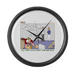 Fingerprinting Large Wall Clock