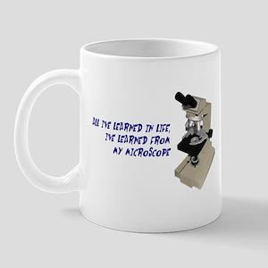 Microscopes Mug