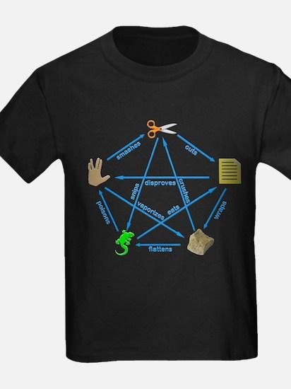 Spock Lizard T-Shirt