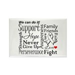 Mesothelioma Cancer Words Rectangle Magnet (100 pa