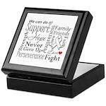 Mesothelioma Cancer Words Keepsake Box