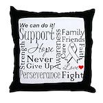 Mesothelioma Cancer Words Throw Pillow