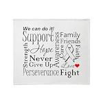 Mesothelioma Cancer Words Throw Blanket