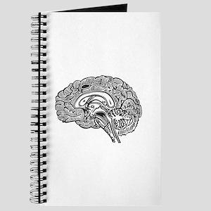 Science Geek Brain Journal