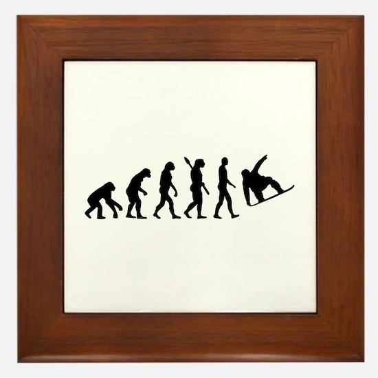 Evolution Snowboard Framed Tile