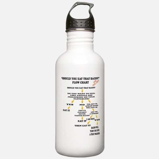 Should you eat that Bacon Water Bottle