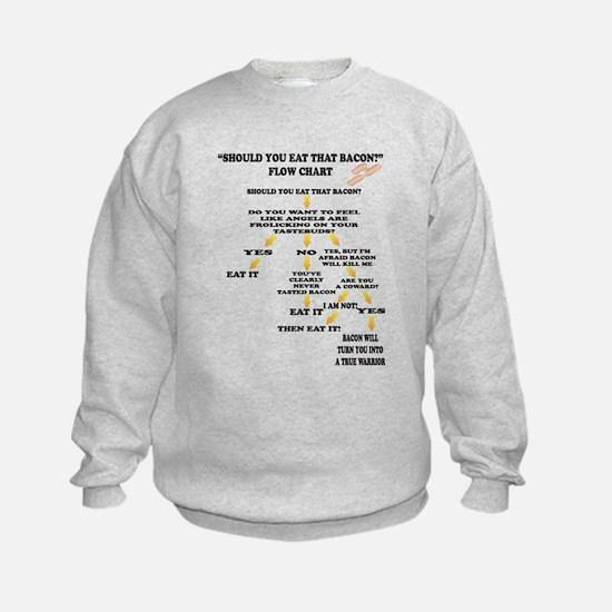 Should you eat that Bacon Sweatshirt