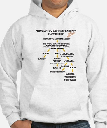 Should you eat that Bacon Jumper Hoody