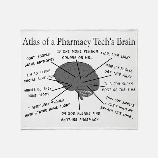 Atlas of a pharmacy techs brain.PNG Stadium Blank
