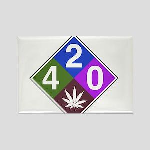 420 caution blue Rectangle Magnet