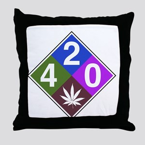 420 caution blue Throw Pillow