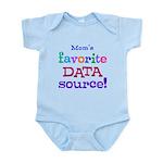 Your Favorite Data Source Infant Bodysuit