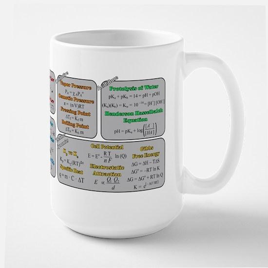 Chemistry Study Tables Large Mug