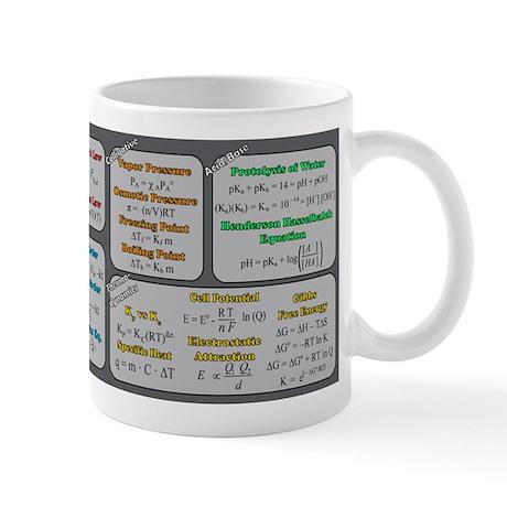 Chemistry Study Tables - Dark Mug