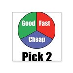 Good Fast Cheap Square Sticker 3