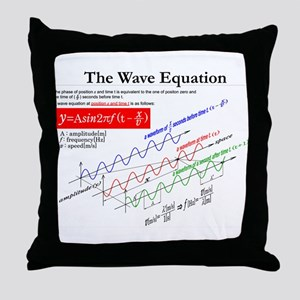 The Wave Equation Throw Pillow