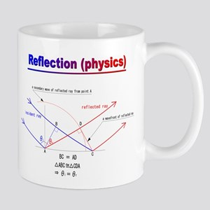 Reflection Mug