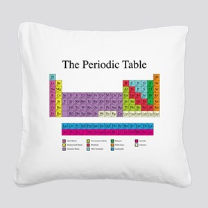 Periodic Table Square Canvas Pillow