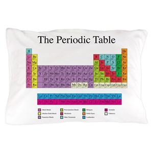 Periodic table bed bath cafepress urtaz Images