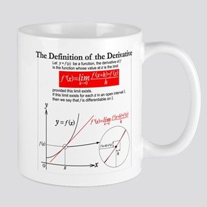 The Definition of the Derivative. Mug