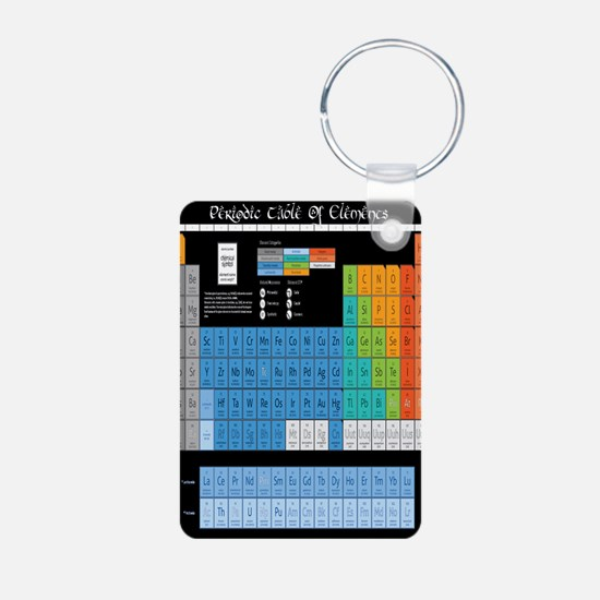 Math Table Keychains