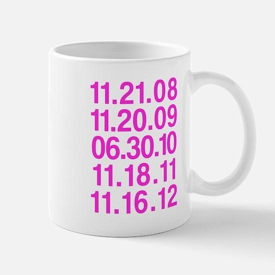 Twilight Opening Dates Mug