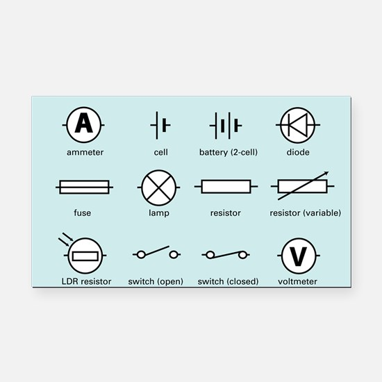 Standard electrical circuit symbols - Car Magnet