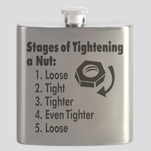 Stages of Tightening a Nut Flask