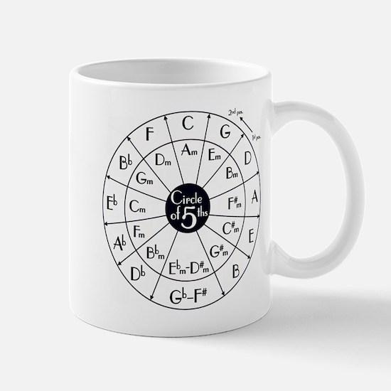 circle of fifths Mugs