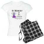 In Memory Pancreatic Cancer Women's Light Pajamas