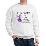 In Memory Pancreatic Cancer Sweatshirt