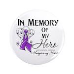 In Memory Leiomyosarcoma 3.5