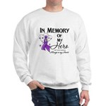 In Memory GIST Cancer Sweatshirt