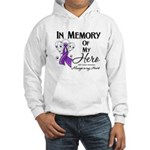 In Memory GIST Cancer Hooded Sweatshirt