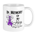 In Memory GIST Cancer Mug