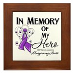 In Memory GIST Cancer Framed Tile