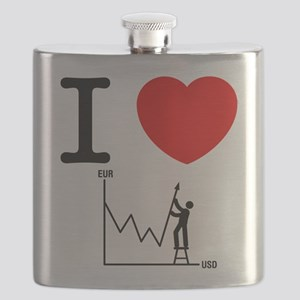 Forex/Stock Trader Flask