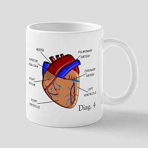 The heart Diagram BEST Shirts Mug